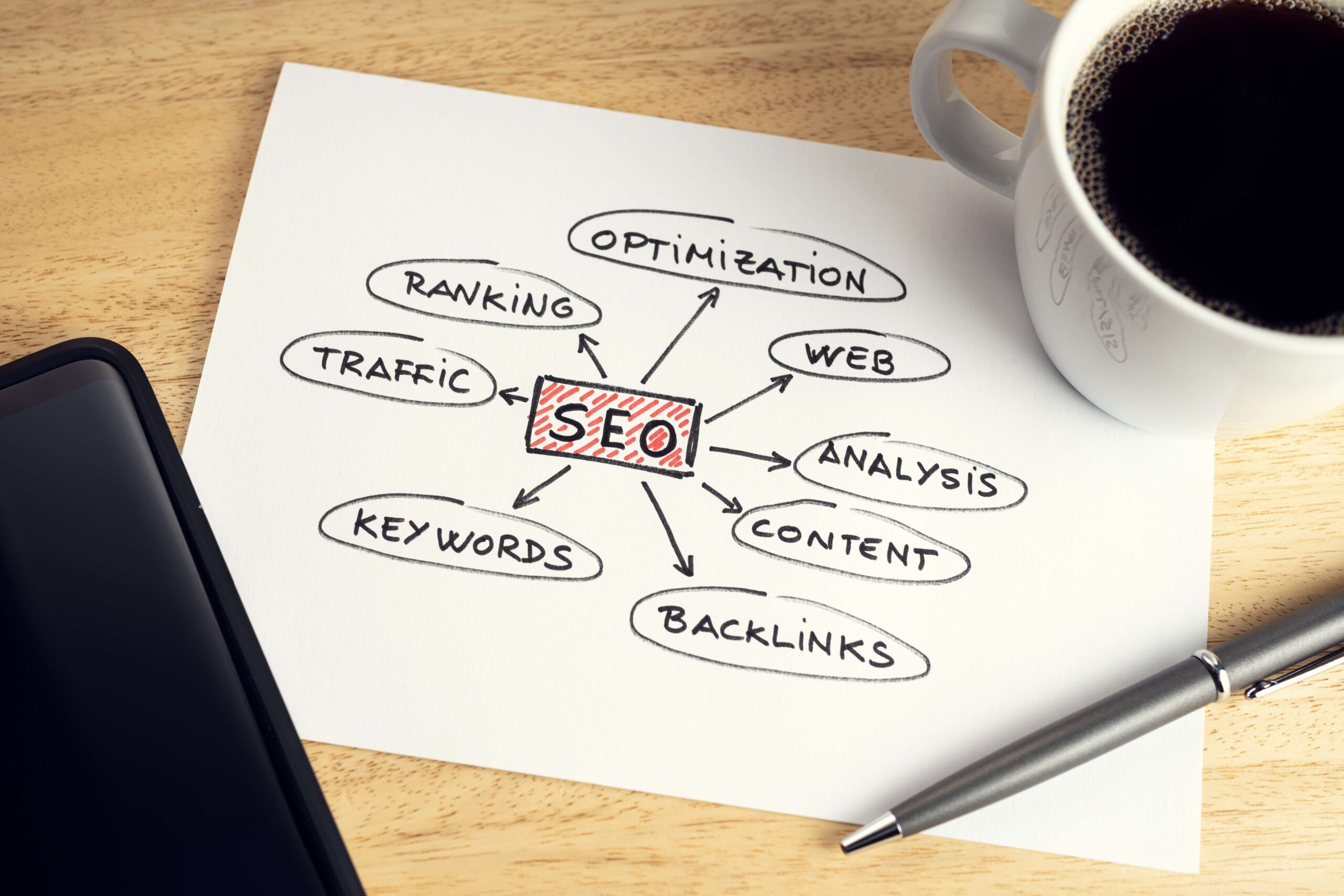 Building Strong Keywords and Phrases